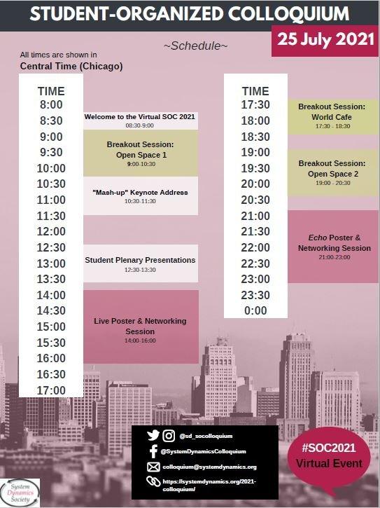 2021 Student-Organized Colloquium Schedule