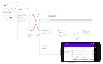 Kotlin System Dynamics Toolkit